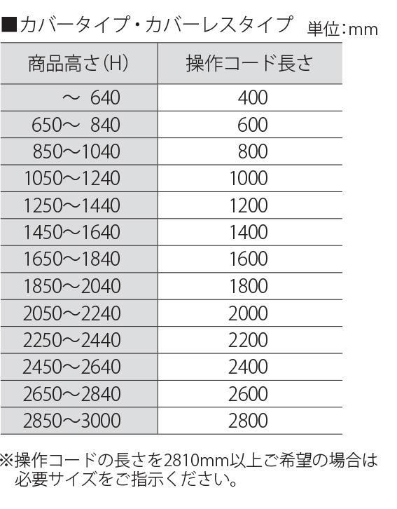 操作コードの表