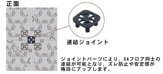 OAフロア補助脚使用イメージ