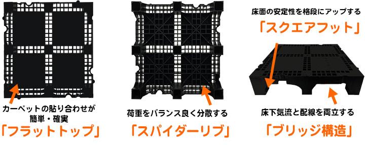 OAフロアBFH商品詳細