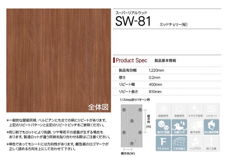 sw-81rep