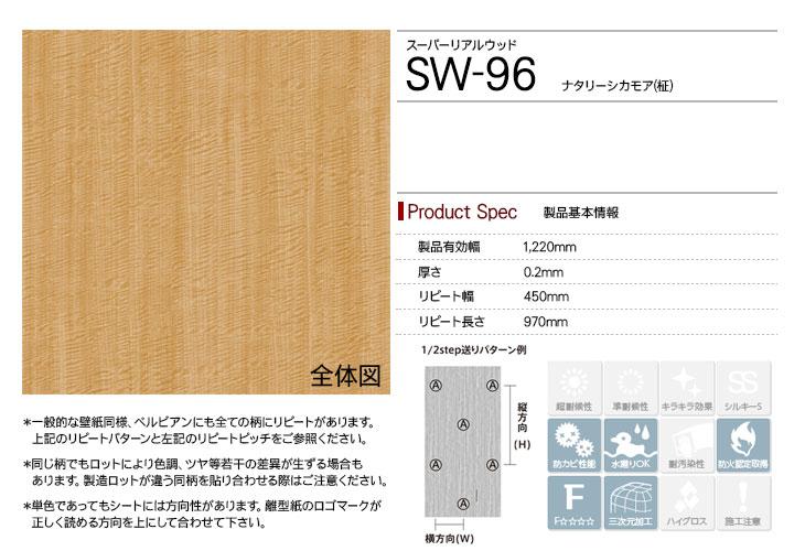 sw-96rep
