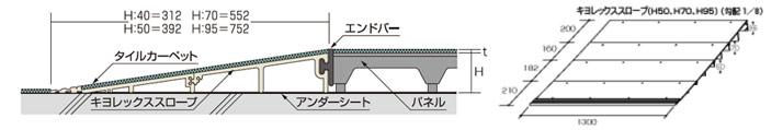 slope507095