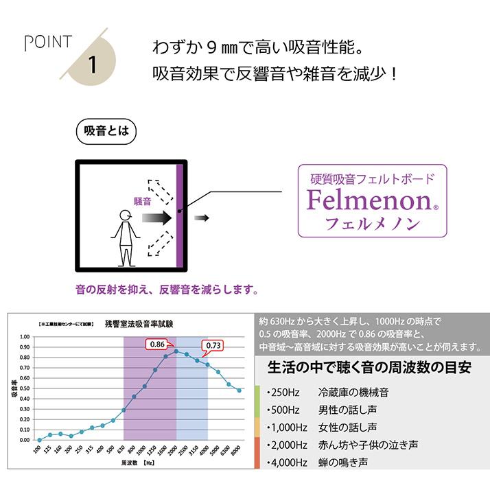フェルメノン 吸音効果 反響音 雑音 減少